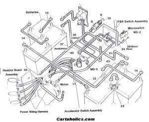 Cartaholics Golf Cart Forum > wiring diagram | Crafts