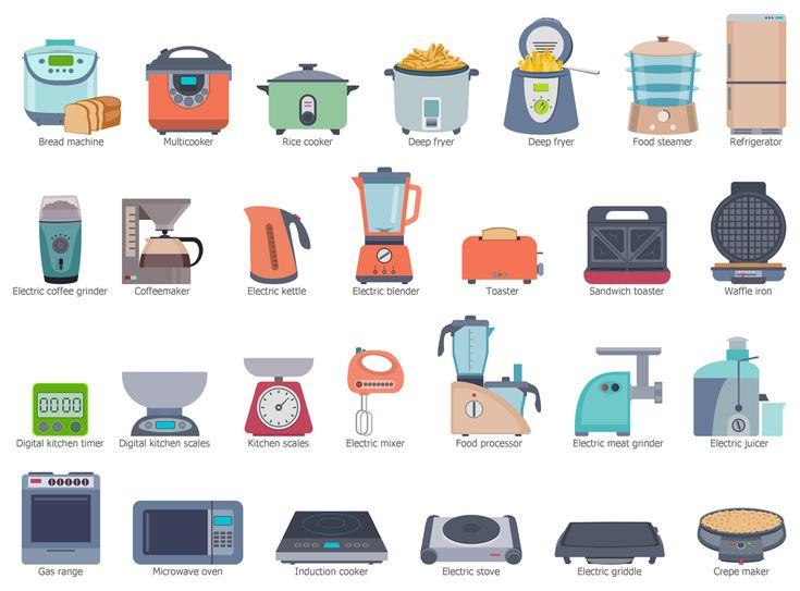 793 best english language images on pinterest on kitchen remodel timeline id=90748