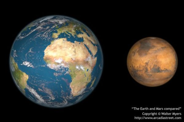 earth and mars comparison | Earth and Mars compared ...