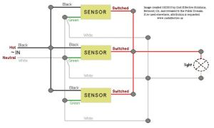 Zenith Motion Sensor Wiring Diagram | Wiring in the Home