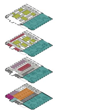 Colorcoded stacking diagram | Stacking Diagrams | Pinterest