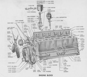 Chevy 216 engine   Chevy Straight Six Engines   Pinterest