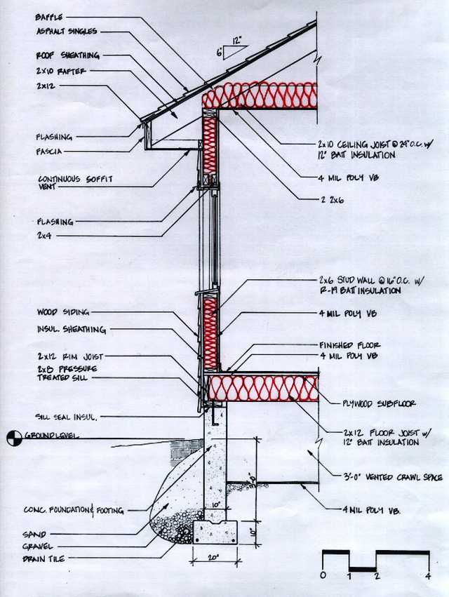 1000 images about school drafting on pinterest wood on construction wall structure general info id=23384