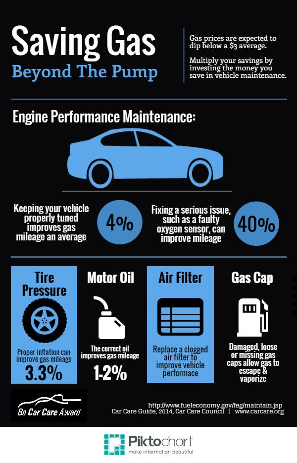 191 Best Images About Automotive Car Care Tips On Pinterest Repair Shop The Road And Vehicles