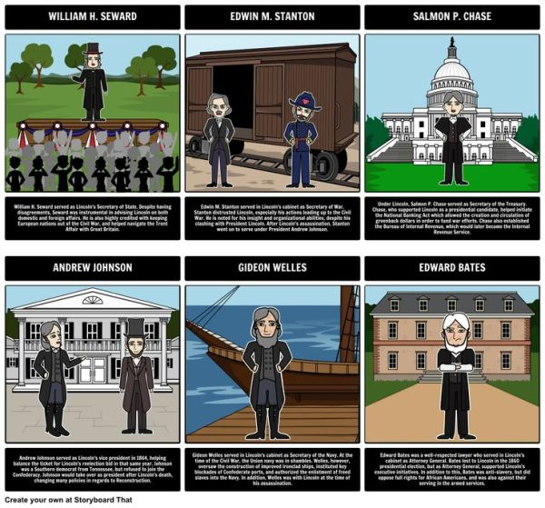 286 best images about Storyboard That - Lesson Plans on ...