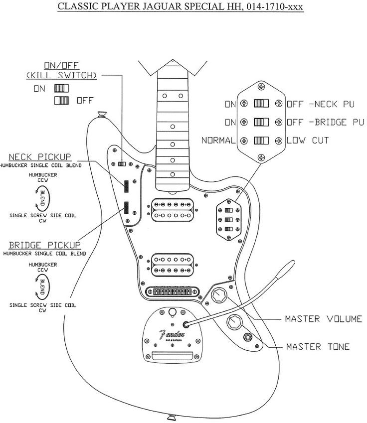 Harness Jaguar Fender Wiring Hh