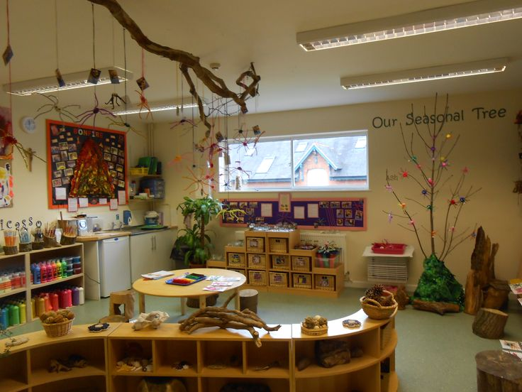 Reggio Inspired Studio Pinned By Lynn Young Http