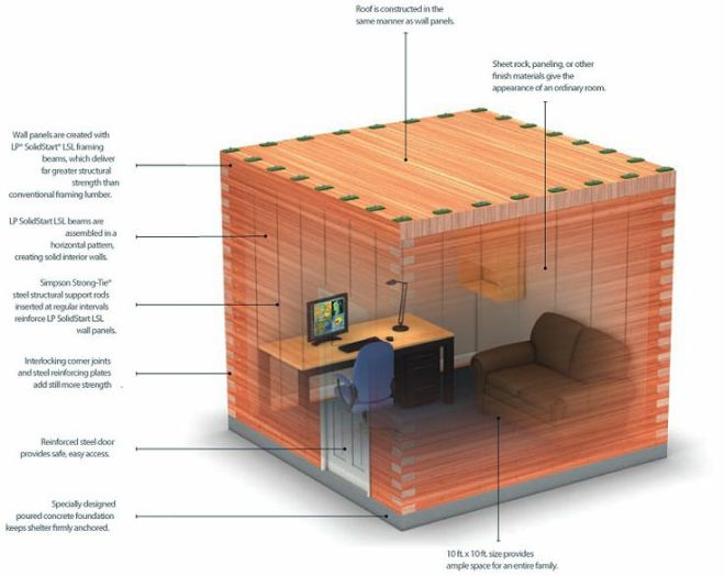 Diy build your own safe room storm shelter check this out