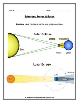 Solar, Student and Graphic anizers on Pinterest