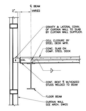 curtain wall connection work pinterest curtains on curtain wall id=45191