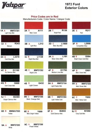 auto paint codes | Know Green Color Scheme on 72 Grabber