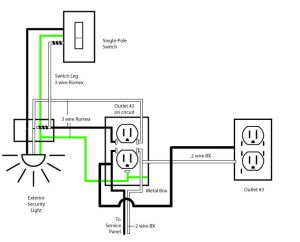 Basic Home Electrical Wiring Diagrams | Last edited by