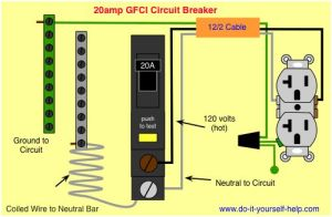 wiring diagram gfci circuit breaker | shop wiring | Pinterest