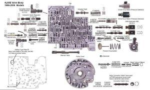4L60e Shift Solenoid   4l60e valve body?4l60evbjpg   my