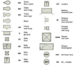 symbols | Interior Design | Pinterest | Symbols