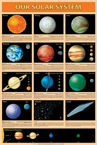 25 best ideas about Solar system poster on Pinterest