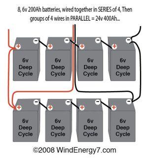 wiring multiple 6 volt batteries together    but NOT voltage So, 12 battery bank of 6v 200Ah