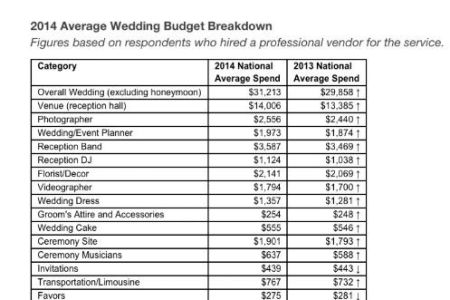 Bridesmaid dress » open bar wedding cost calculator | Bow bridesmaid ...