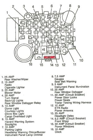 Jeep Liberty Fuse Box Diagram | My jeep liberty