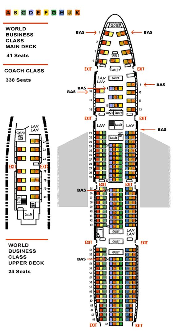 British Airways Boeing 747 Seating Plan