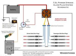 73 powerstroke wiring diagram  Google Search | work crap | Pinterest | Search