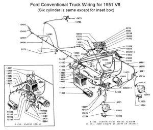 Flathead_Electrical_wirediagram1951truckjpg (700×598
