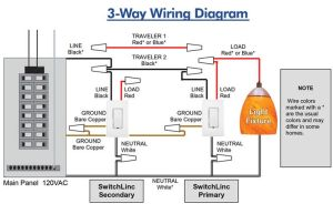 3 Way Dimmer Switch For Single Pole Wiring Diagram