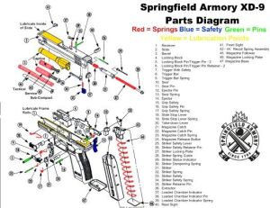 22 best images about Gun diagrams and parts on Pinterest | The army, Rifles and To tell