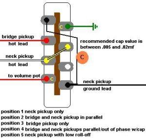 TELE 5 way wiring HELP!  Telecaster Guitar Forum | Gitarrer | Pinterest | Jeff baxter, Guitar