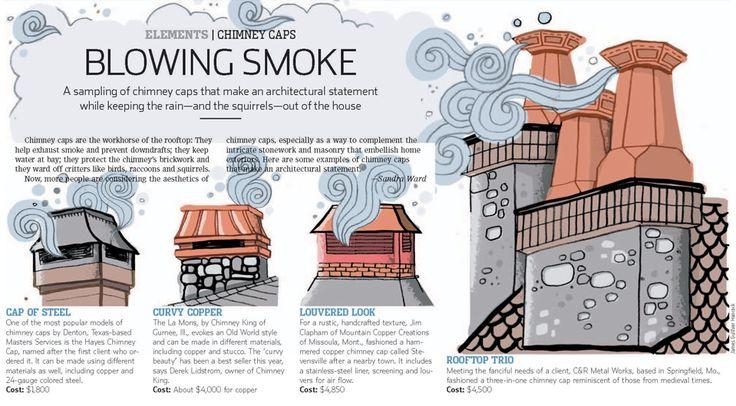 1000 images about chimney caps on pinterest wire mesh on wall street journal login id=93432