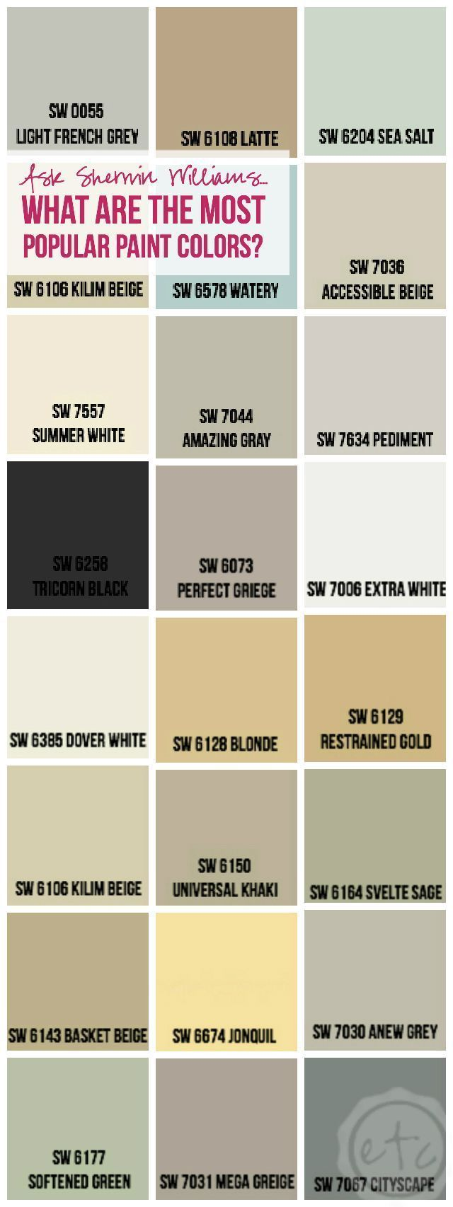 ask sherwin williams what are the most popular paint on most popular interior house colors id=48374