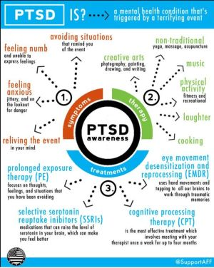 192 best images about Trauma on Pinterest | Domestic violence, Neuroscience and Therapy