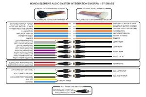 Pioneer Stereo Wiring Diagram | Cars  Trucks | Pinterest