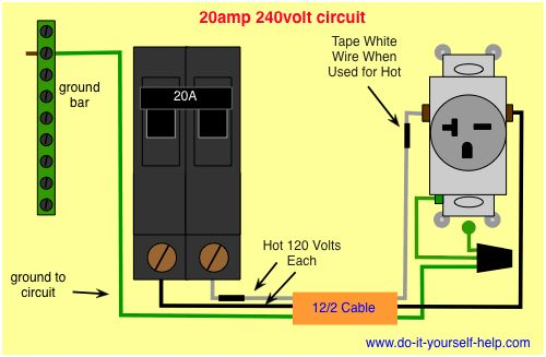 264769c1a1bddd6c5e469de9f3576461 volt wiring electrical work?resized500%2C3276ssld1 220 volt plug wiring diagram efcaviation com 20a 250v receptacle wiring diagram at gsmx.co