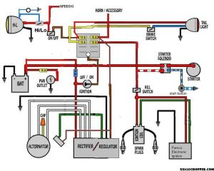 Land Rover Discovery Wiring Diagram | Manual Repair With Engine Schematics | rover | Pinterest