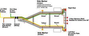 trailer pigtail wiring diagram  Google Search | Teardrop Camper Builds | Pinterest | Trailer