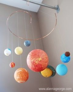 Solar System mobile from Michaels