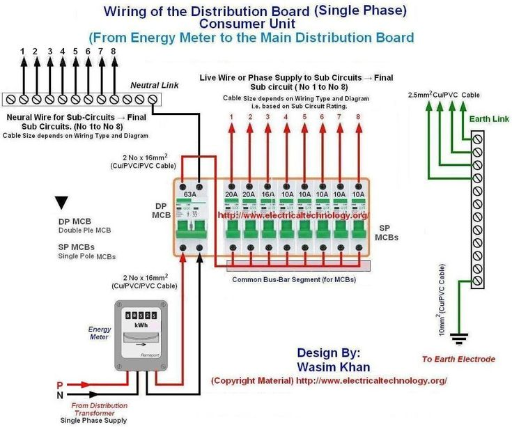 Wiring Of The Distribution Board Single Phase From Energy