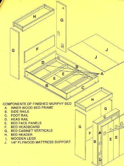 25 Best Ideas About Murphy Bed Plans On Pinterest Diy Murphy Bed Murphy Bed Frame And Bed