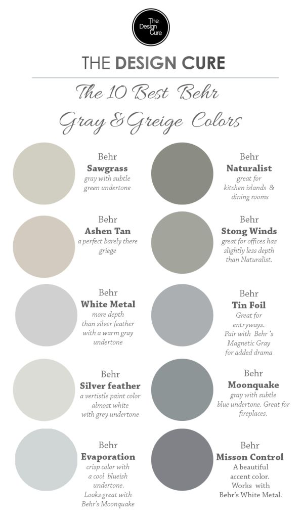 a round up list of our 10 best gray and greige colors by on behr premium paint colors id=24857