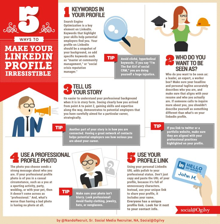 Image result for social media job search tips infographic