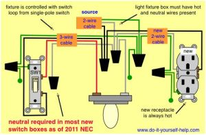 Wiring diagram for adding an outlet from an existing light fixture | DIY | Pinterest