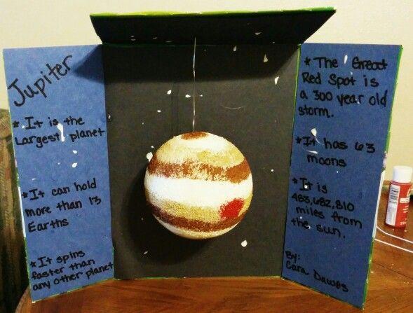 3rd Grade Jupiter Presentation Cara Project Pinterest