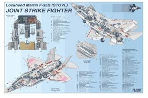 F35 Schematic | Aviation  From the Cockpit | Pinterest