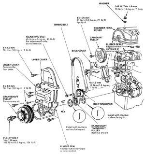 2001 Honda Civic Engine Diagram 03 charts,free diagram