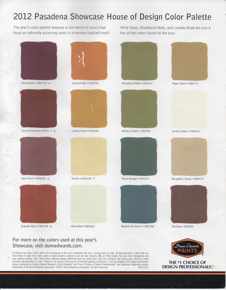 whole house color scheme home paint color palettes on paint combinations for house interior id=47506