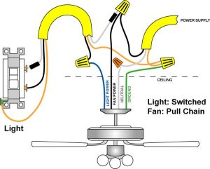 wiring diagrams for lights with fans and one switch | Read
