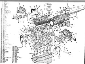 Complete V8 Engine Diagram | Engines, Transmissions 3D