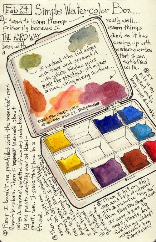 simple Watercolor Box using a 'Fly