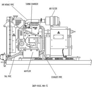 25 best ideas about Portable diesel generator on